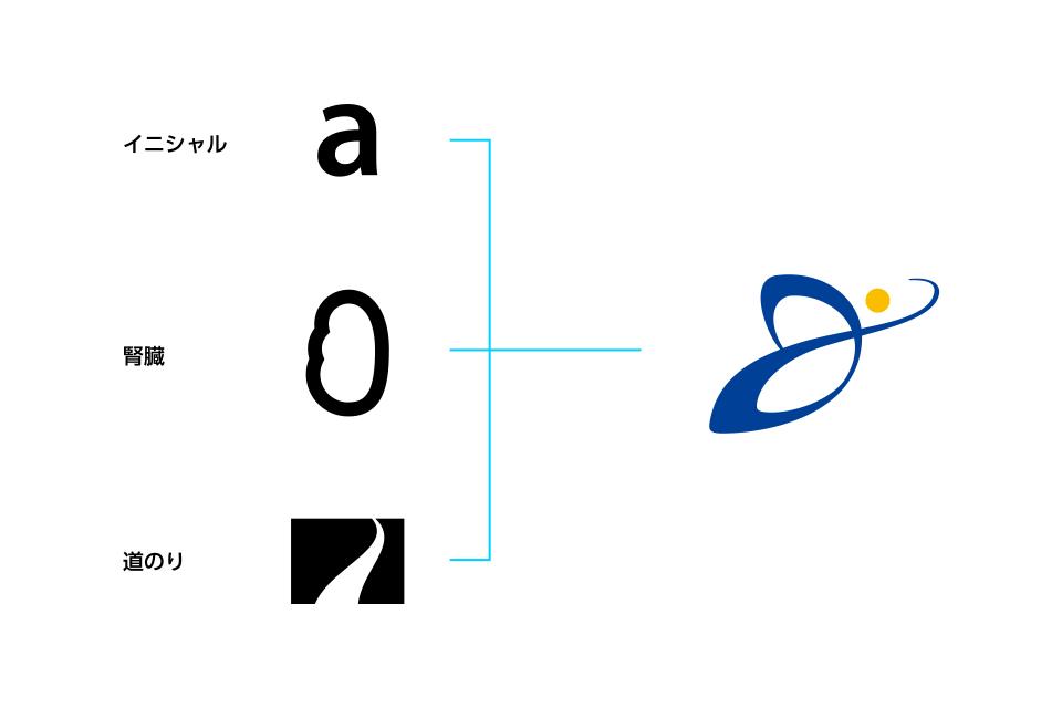 ロゴデザインのモチーフ