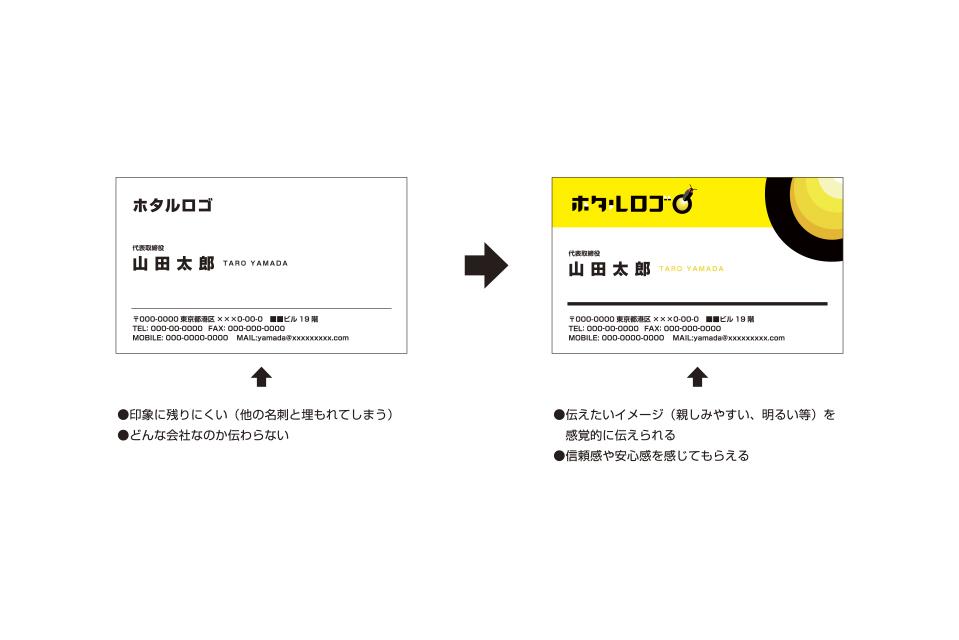 ロゴを使用した名刺イメージの変化
